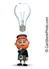 3d Scotsman has an idea