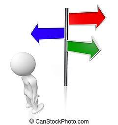 3D signpost concept