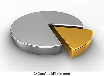 3d Silver Pie Chart
