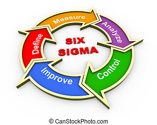 3d six sigma flow chart - 3d render of circular flow chart ...