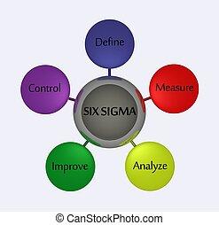 Six Sigma - 3D Six Sigma symbol with steps.