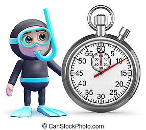 3d Snorkel diver stopwatch
