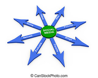 3d social media arrow