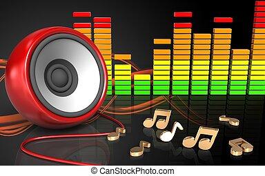 3d speaker notes
