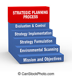 3d strategic planning process - 3d illustration of of...