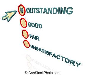 3d survey rating