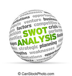 Swot Analysis - 3d Swot Analysis Word Sphere on white...