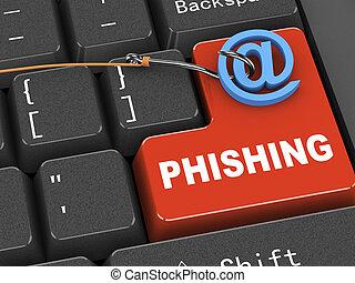 3d, tastatur, begriff, von, malware, phishing
