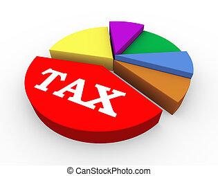 3d tax pie chart presentation - 3d illustration of concept...