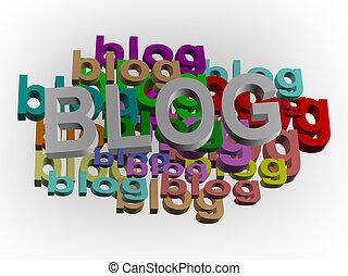 3d text-blog