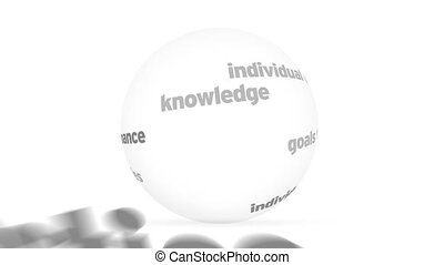 3D training word Sphere