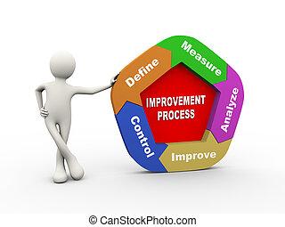 diagramma di gantt da scaricare processo  uomo  presentazione  3d  miglioramento vita  processo  uomo  presentazione  3d  miglioramento vita