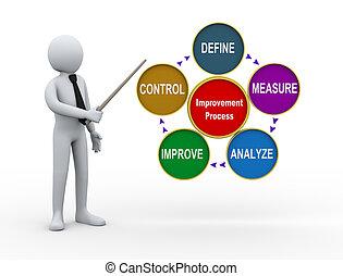 3d, uomo, miglioramento, processo, presentazione