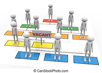 3d vacant position