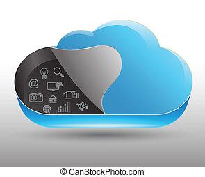 3d vector Cloud computing concept