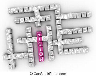 3d Vision Concept word cloud