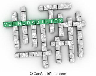 3d Vulnerability Concept word cloud