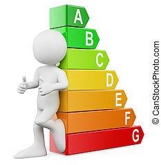 3D white people. Energy efficiency ratings