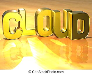 3D Word Cloud on gold background