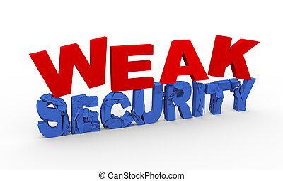 3d word weak security