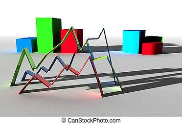 3d, wykresy