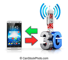 3G wireless communication concept
