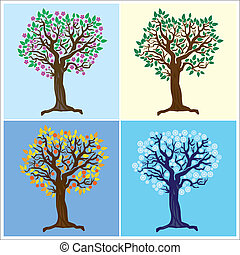 4つの季節