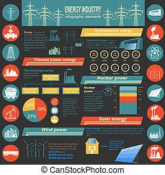 4, 1, infographics, energía