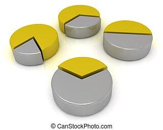 4 circular chart of gold and silver