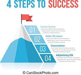 4, pasos, éxito