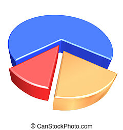 4 piece graph pie - 3d Rendering of pie graph on white...