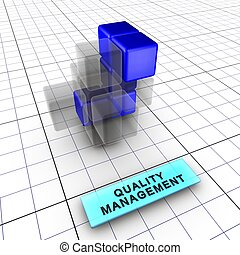 4-quality, gestion, (4/6)