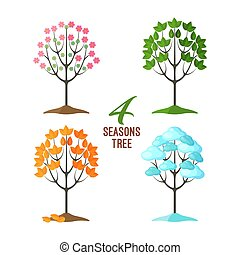 4 seasons trees collection, pretty plants in different climate