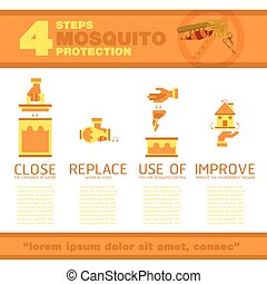4 Steps Mosquito Protection Infographic. Vector illustration flat design