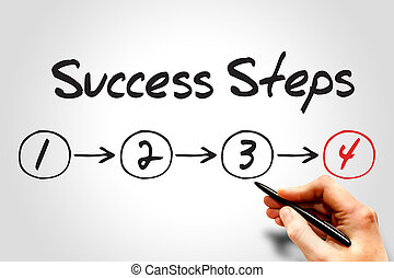 4 Success Steps, business concept