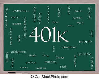 401k Word Cloud Concept on a Blackboard