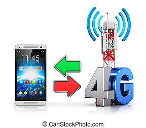 4G wireless communication concept