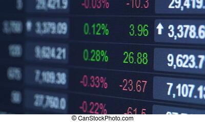 4K - Stock exchange market digits