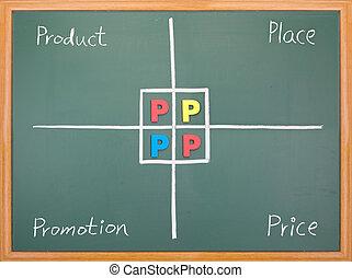 4p, διαφήμιση , τιμή , προϊόν , γλώσσα , προώθηση