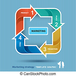 4P marketing mix model price, product, promotion and place