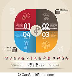 4p, negócio, marketing, conceito, gráfico, elemento