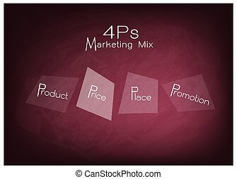 4Ps Marketing Mix Diagram with Price, Product, Promotion and Place