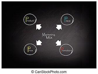 4ps, modelo, o, mercadotecnia, mezcla, diagrama, en, negro, pizarra