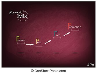 4ps, modelo, o, mercadotecnia, mezcla, diagrama, en, pizarra