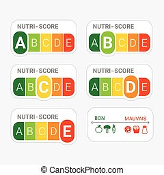 5-Colour Nutrition Label. Nutri-Score system in France.