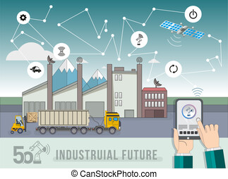 5.0, industrie, mobil, automation
