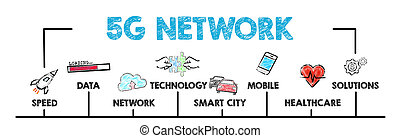 5G Network Concept