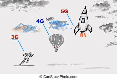 5g network tehnology concept