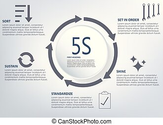 5s, infographic, gris