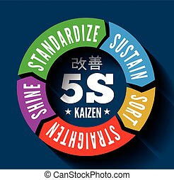 5S methodology kaizen management from japan. Sort,...